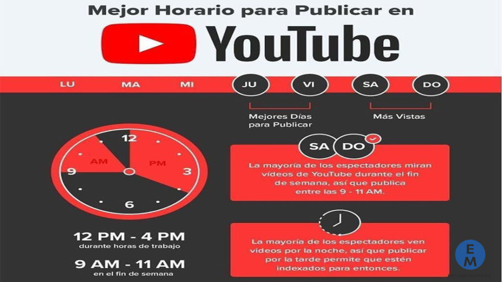 Horario para publicar en Youtube